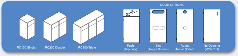 Waste Receptacle configurations